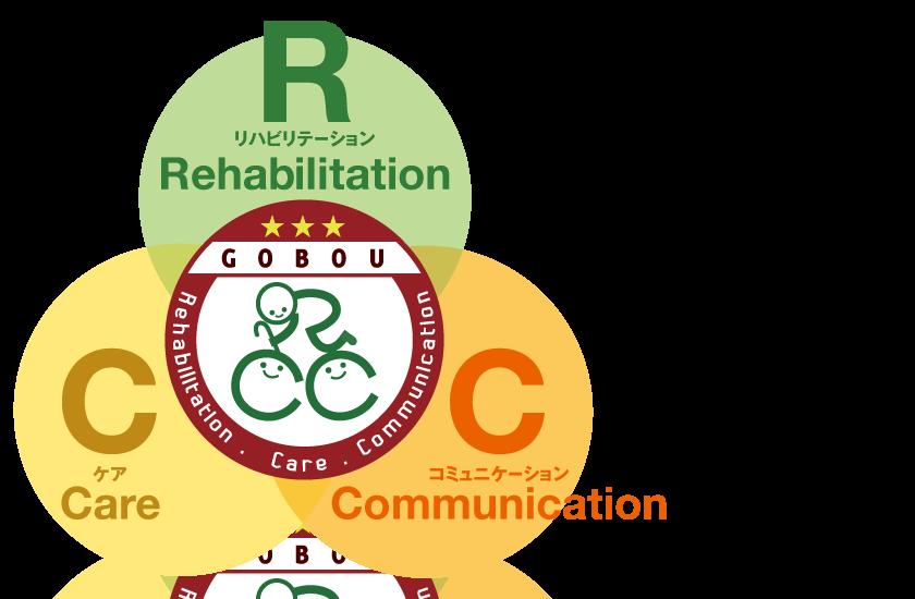 【GOBOU】RCC|リハビリテーション|ケア|コミュニケーション